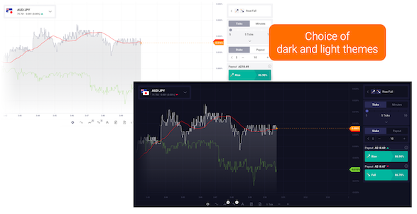 Deriv: all-new trading experience